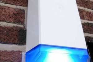 Intruder Alarm Systems by Flash Security